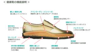 健康靴の機能